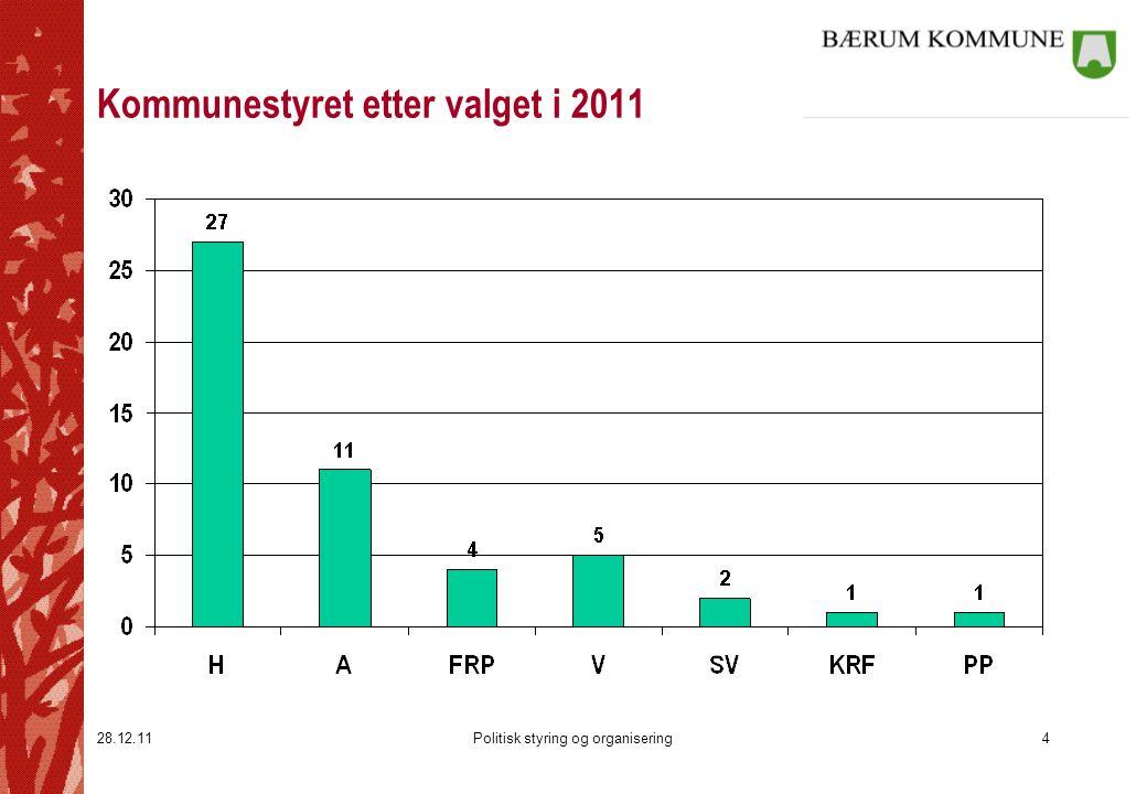 Kommunestyret etter valget i 2011