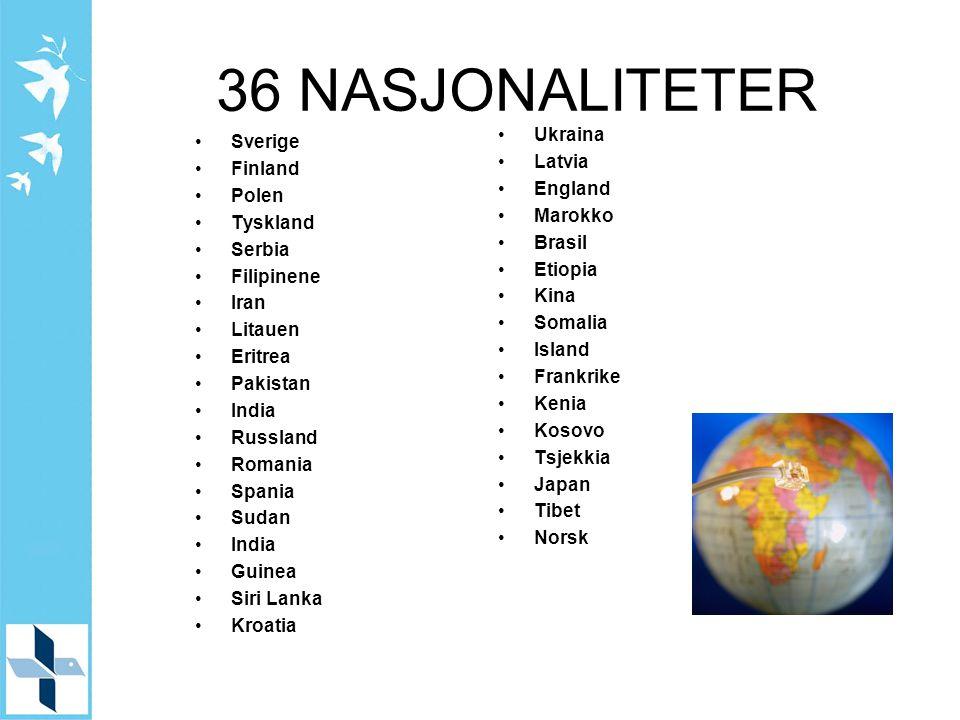 36 NASJONALITETER Ukraina Sverige Latvia Finland England Polen Marokko