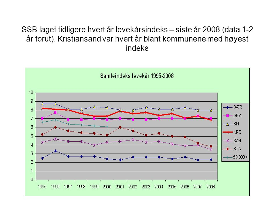 SSB laget tidligere hvert år levekårsindeks – siste år 2008 (data 1-2 år forut).
