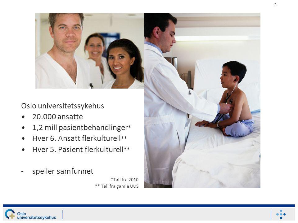 Oslo universitetssykehus 20.000 ansatte 1,2 mill pasientbehandlinger*