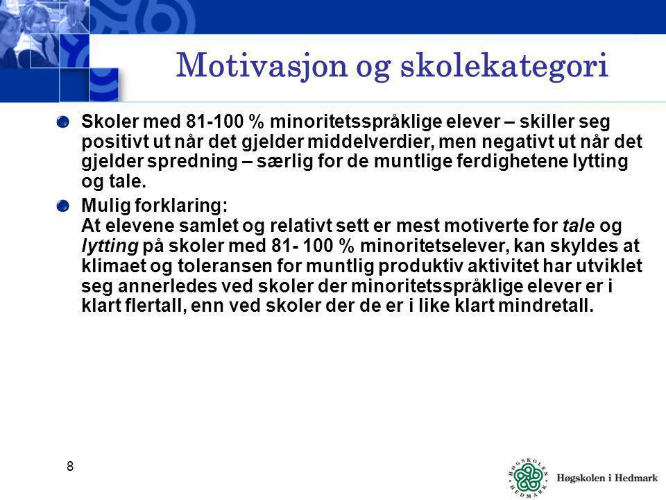Motivasjon og skolekategori