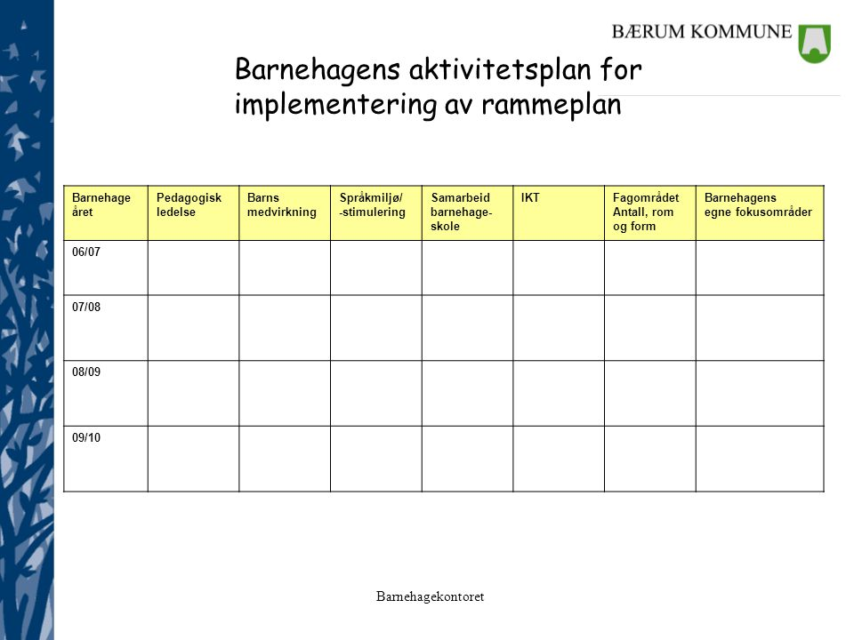 Barnehagens aktivitetsplan for implementering av rammeplan
