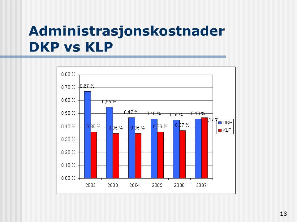 Administrasjonskostnader DKP vs KLP