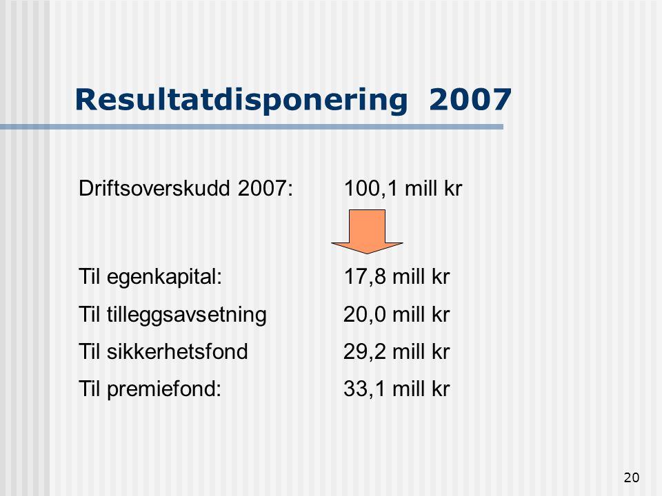 Resultatdisponering 2007 Driftsoverskudd 2007: 100,1 mill kr