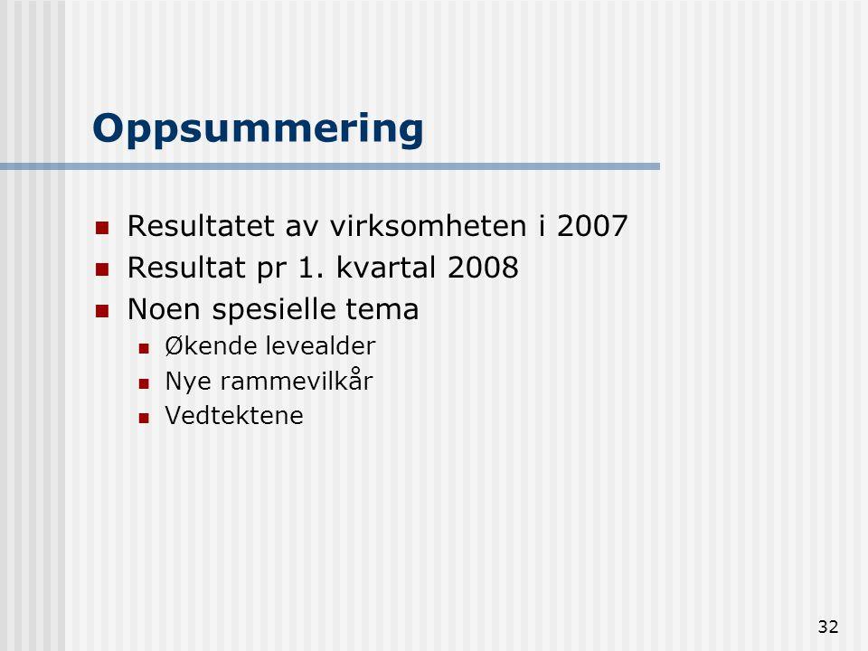 Oppsummering Resultatet av virksomheten i 2007