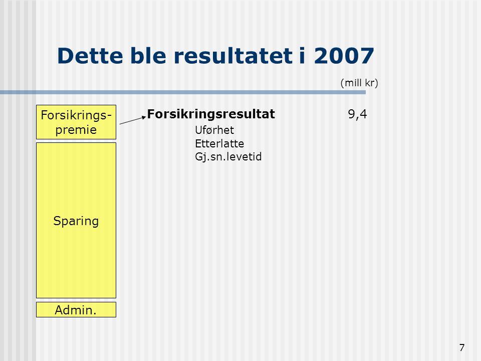 Dette ble resultatet i 2007 Uførhet Forsikrings-