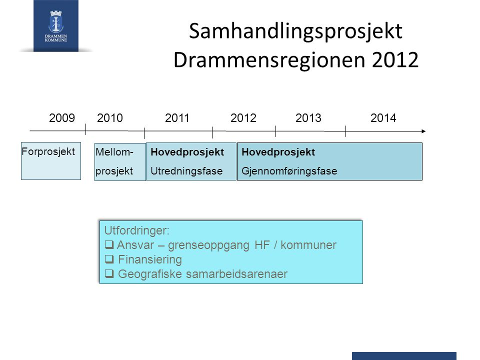 Samhandlingsprosjekt Drammensregionen 2012