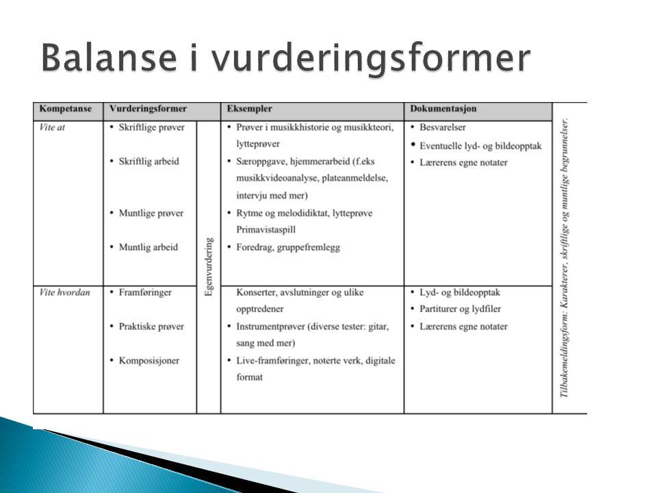 Balanse i vurderingsformer