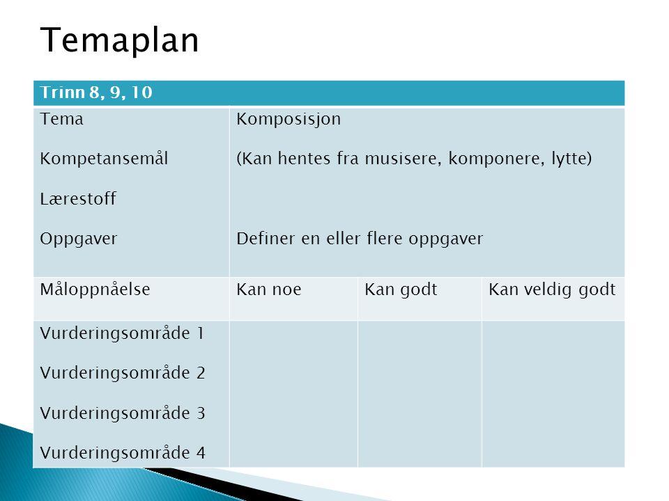Temaplan Trinn 8, 9, 10 Tema Kompetansemål Lærestoff Oppgaver