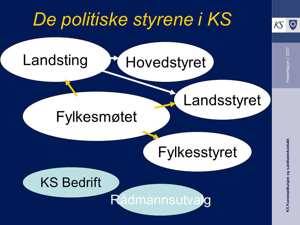 De politiske styrene i KS