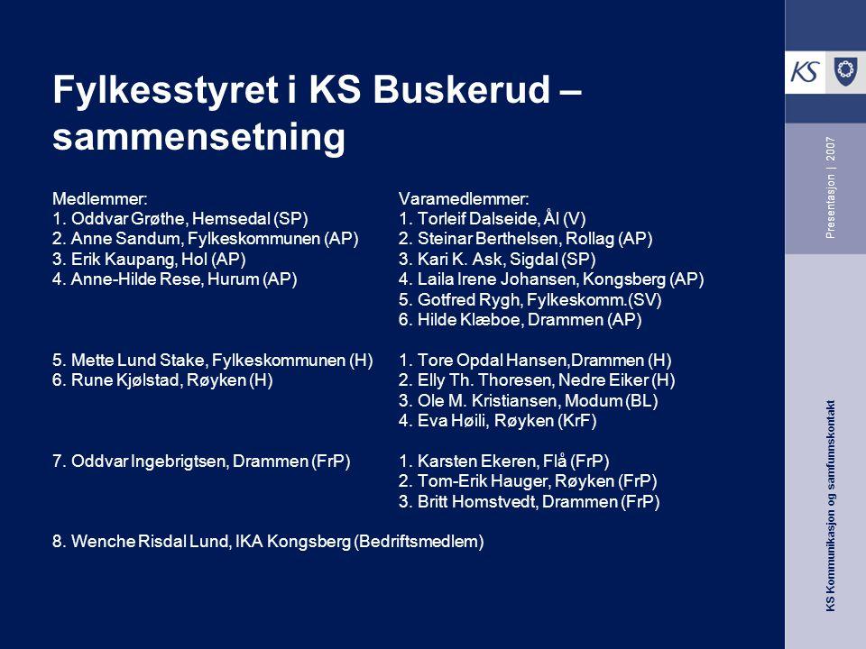 Fylkesstyret i KS Buskerud – sammensetning