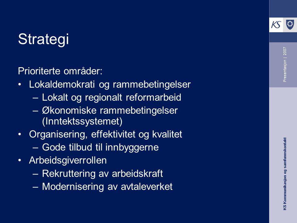 Strategi Prioriterte områder: Lokaldemokrati og rammebetingelser
