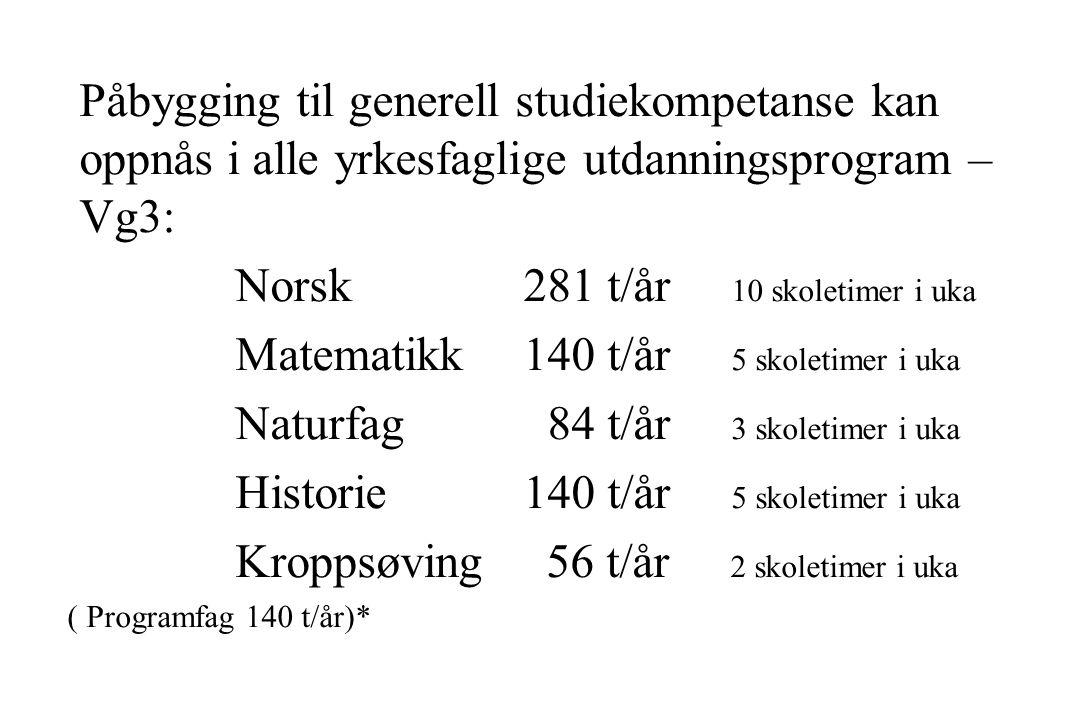 Norsk 281 t/år 10 skoletimer i uka