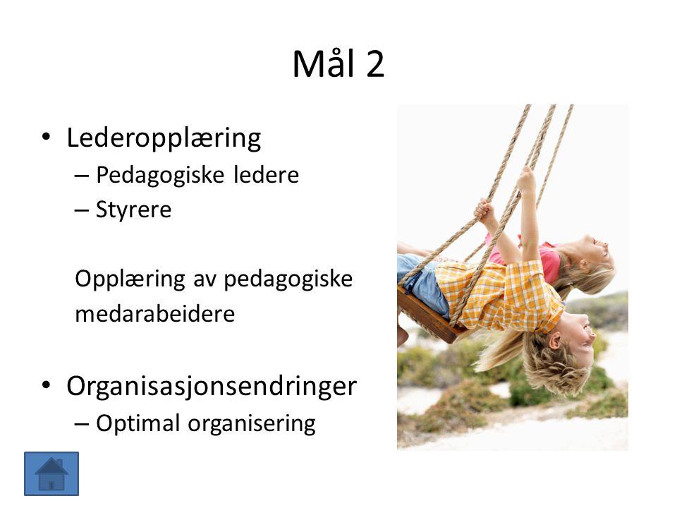 Mål 2 Lederopplæring Organisasjonsendringer Pedagogiske ledere Styrere