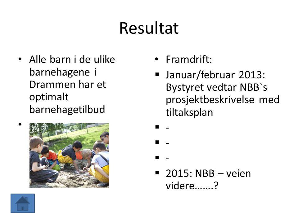 Resultat Alle barn i de ulike barnehagene i Drammen har et optimalt barnehagetilbud. Framdrift: