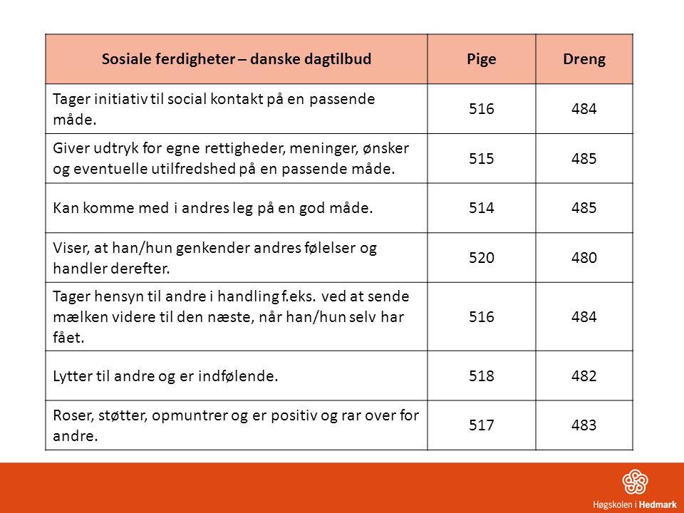 Sosiale ferdigheter – danske dagtilbud