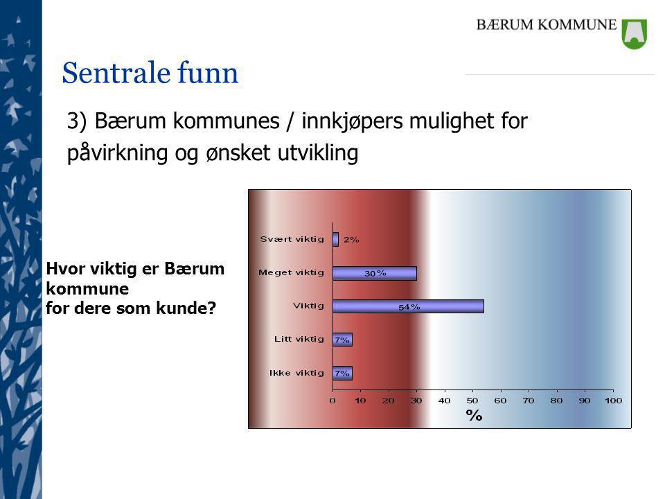 3) Bærum kommunes / innkjøpers mulighet for