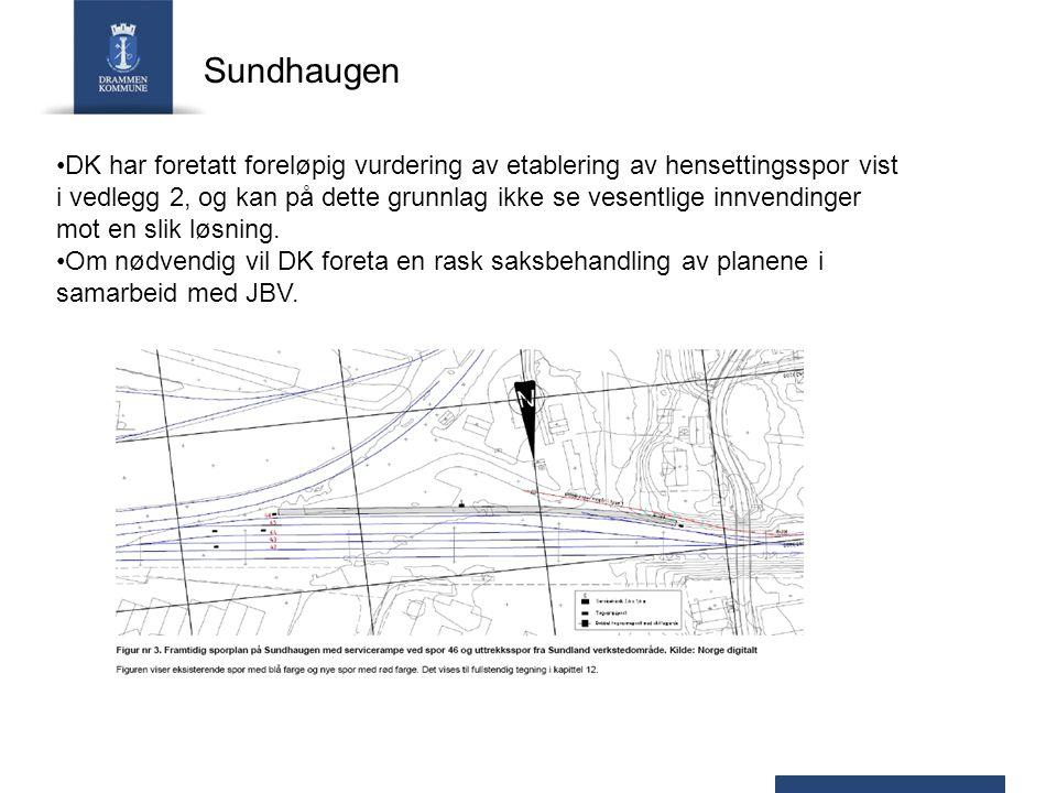 Sundhaugen