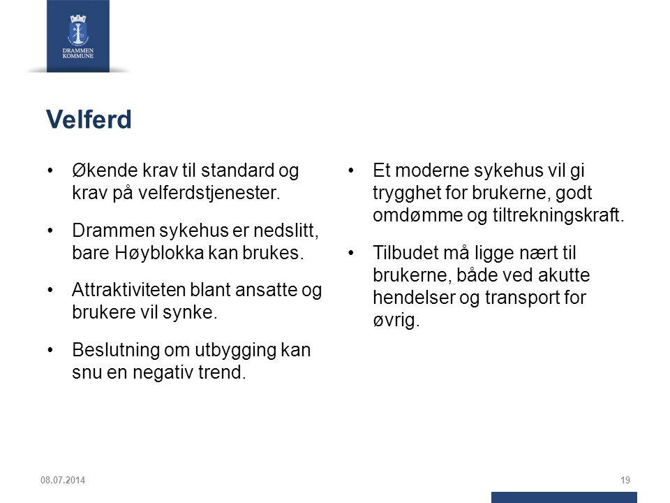 Velferd Økende krav til standard og krav på velferdstjenester.