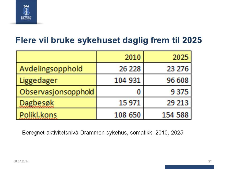 Flere vil bruke sykehuset daglig frem til 2025