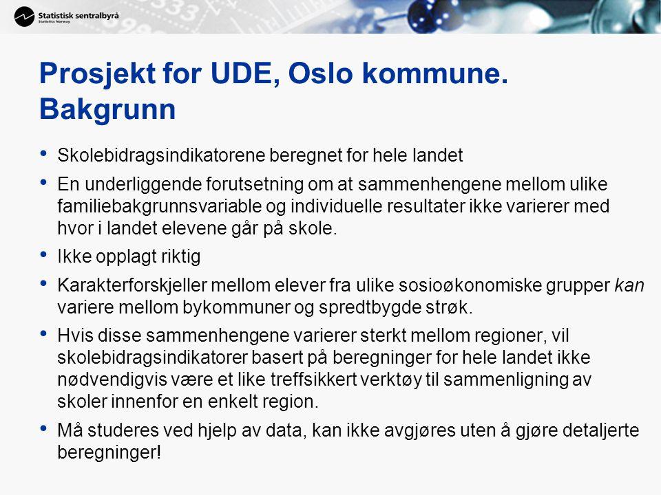 Prosjekt for UDE, Oslo kommune. Bakgrunn