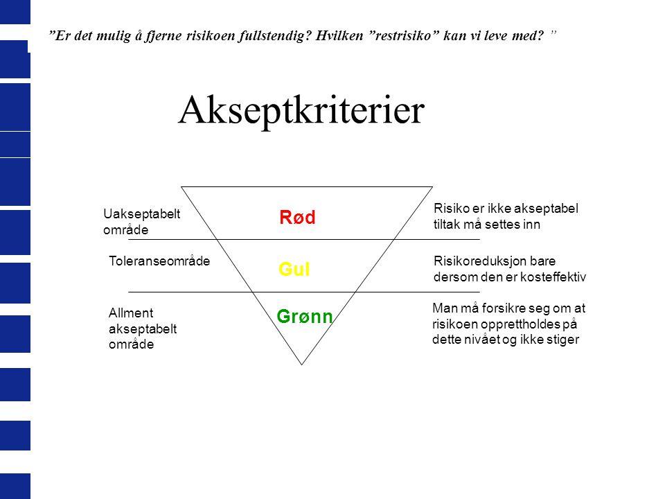 Akseptkriterier Grønn