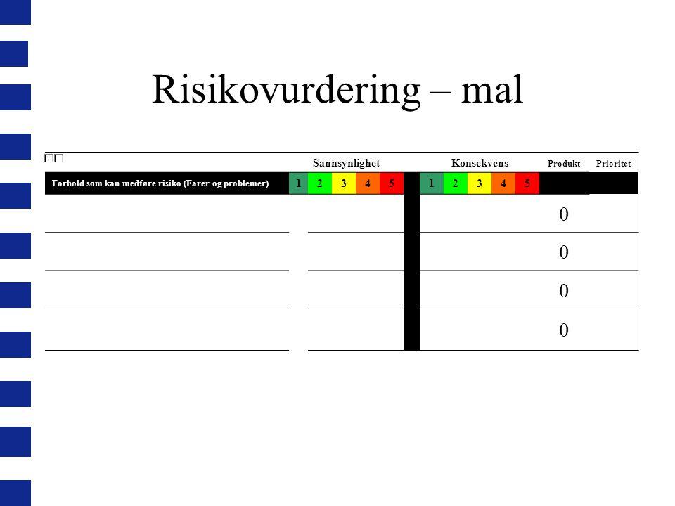 Risikovurdering – mal Sannsynlighet Konsekvens 1 2 3 4 5 Produkt