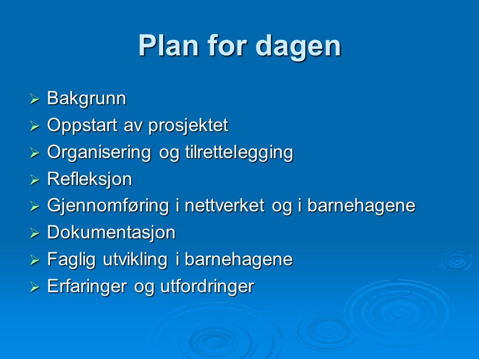 Plan for dagen Bakgrunn Oppstart av prosjektet