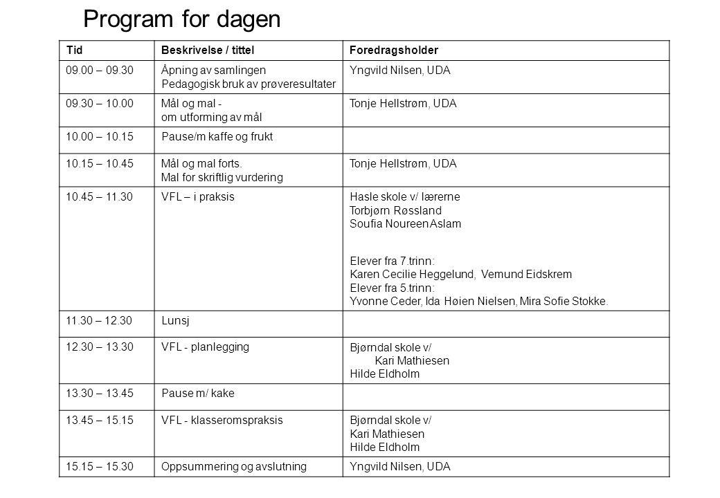 Program for dagen Tid Beskrivelse / tittel Foredragsholder