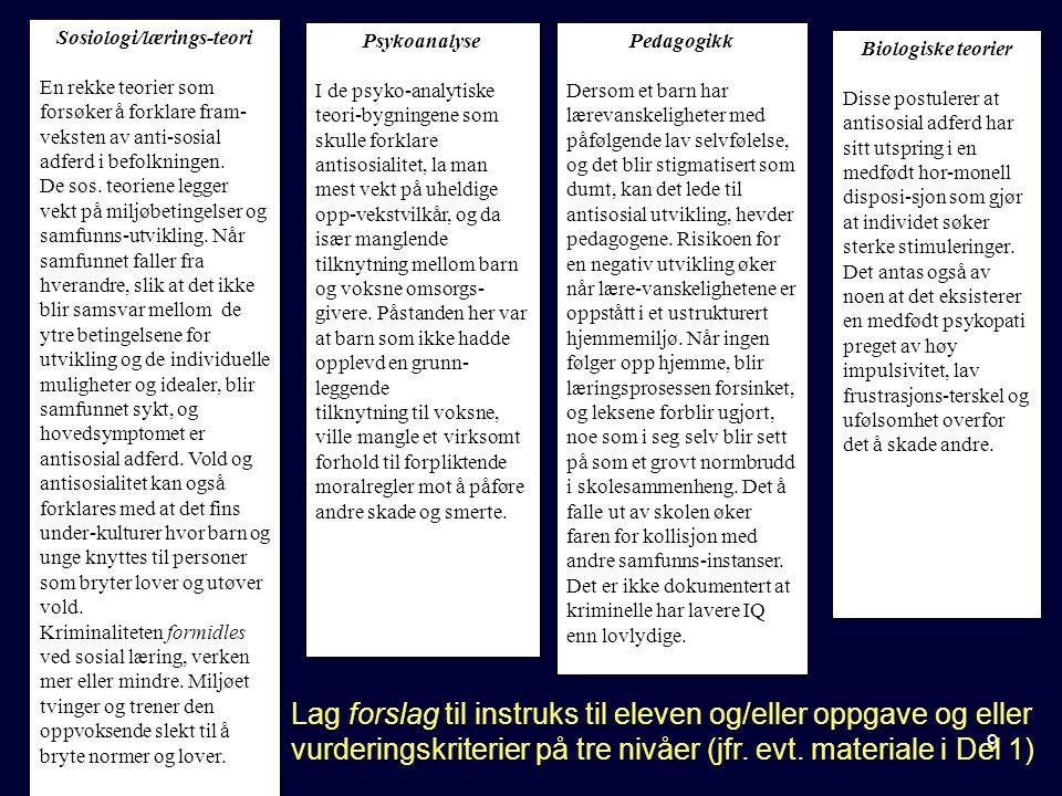Sosiologi/lærings-teori