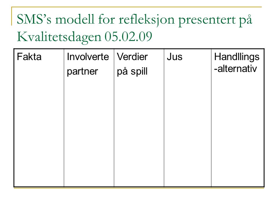 SMS's modell for refleksjon presentert på Kvalitetsdagen 05.02.09