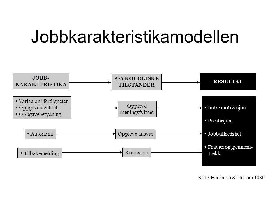 Jobbkarakteristikamodellen