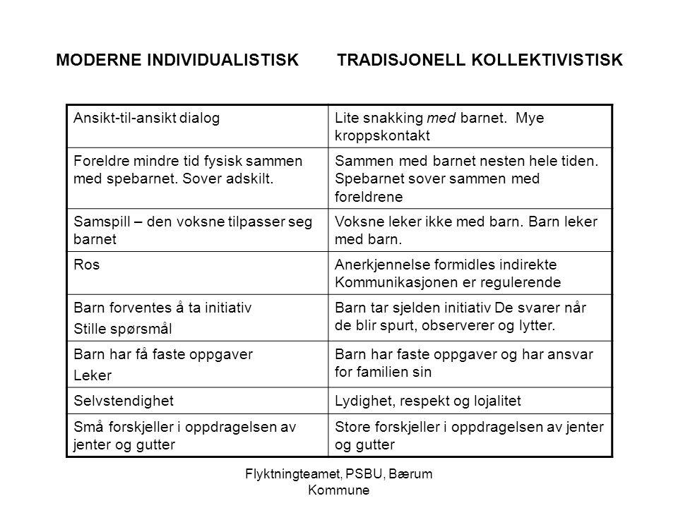 MODERNE INDIVIDUALISTISK TRADISJONELL KOLLEKTIVISTISK