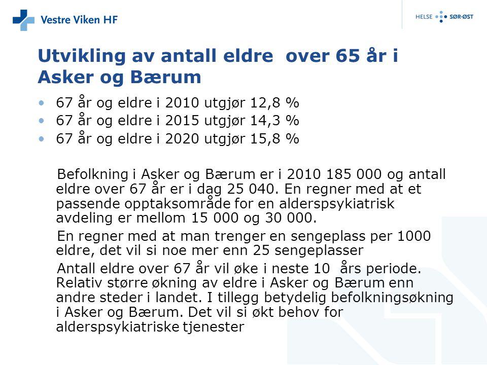 Utvikling av antall eldre over 65 år i Asker og Bærum