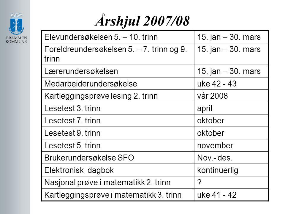 Årshjul 2007/08 Elevundersøkelsen 5. – 10. trinn 15. jan – 30. mars