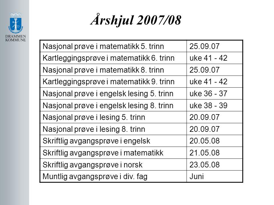 Årshjul 2007/08 Nasjonal prøve i matematikk 5. trinn 25.09.07