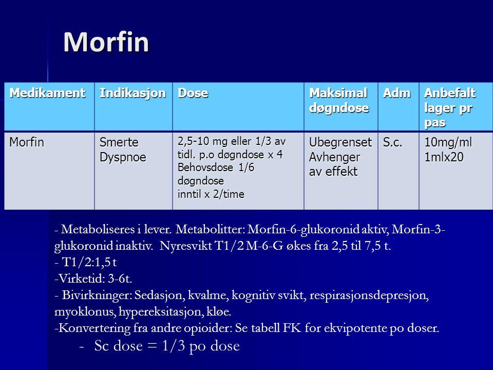 Morfin Sc dose = 1/3 po dose - T1/2:1,5 t Virketid: 3-6t.