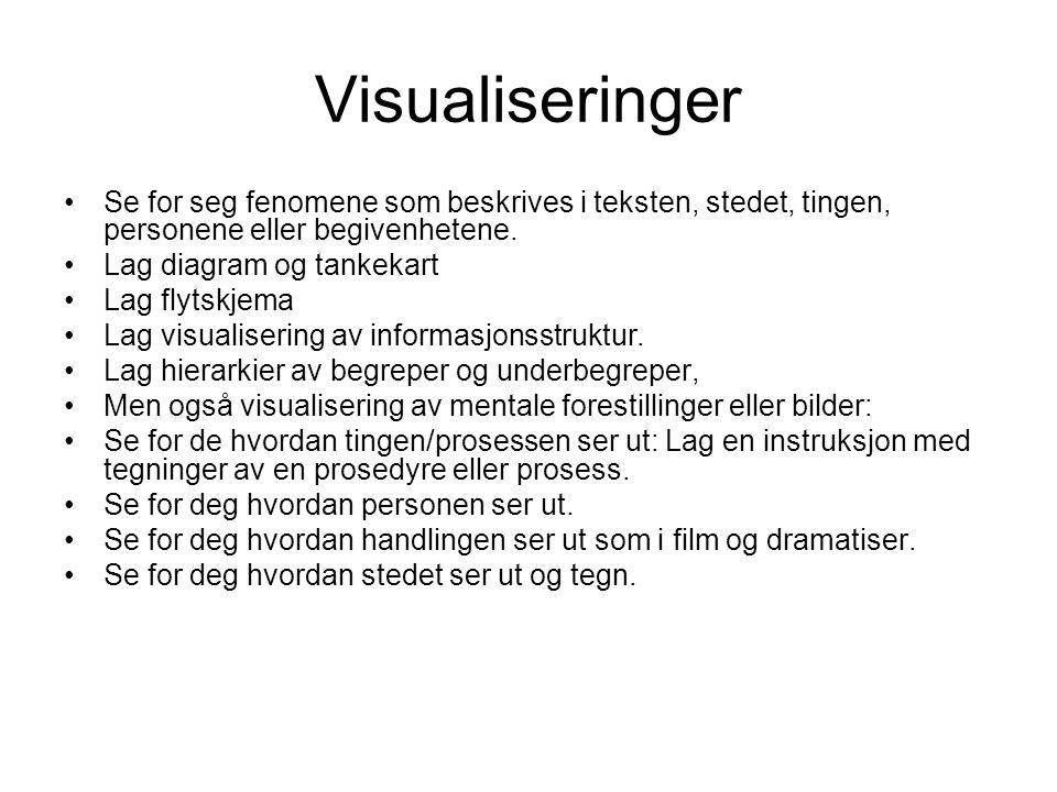 Visualiseringer Se for seg fenomene som beskrives i teksten, stedet, tingen, personene eller begivenhetene.