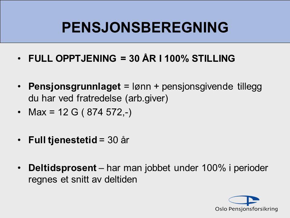 PENSJONSBEREGNING FULL OPPTJENING = 30 ÅR I 100% STILLING