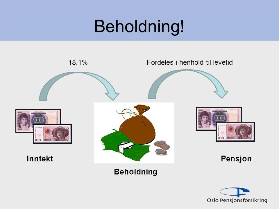 Beholdning! Inntekt Pensjon Beholdning 18,1%