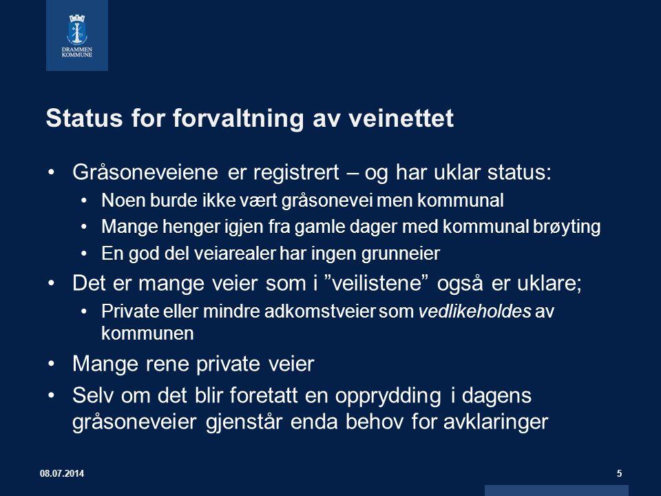 Status for forvaltning av veinettet