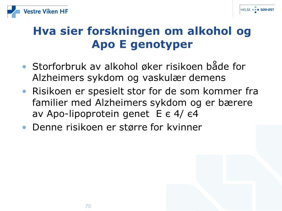 Hva sier forskningen om alkohol og Apo E genotyper