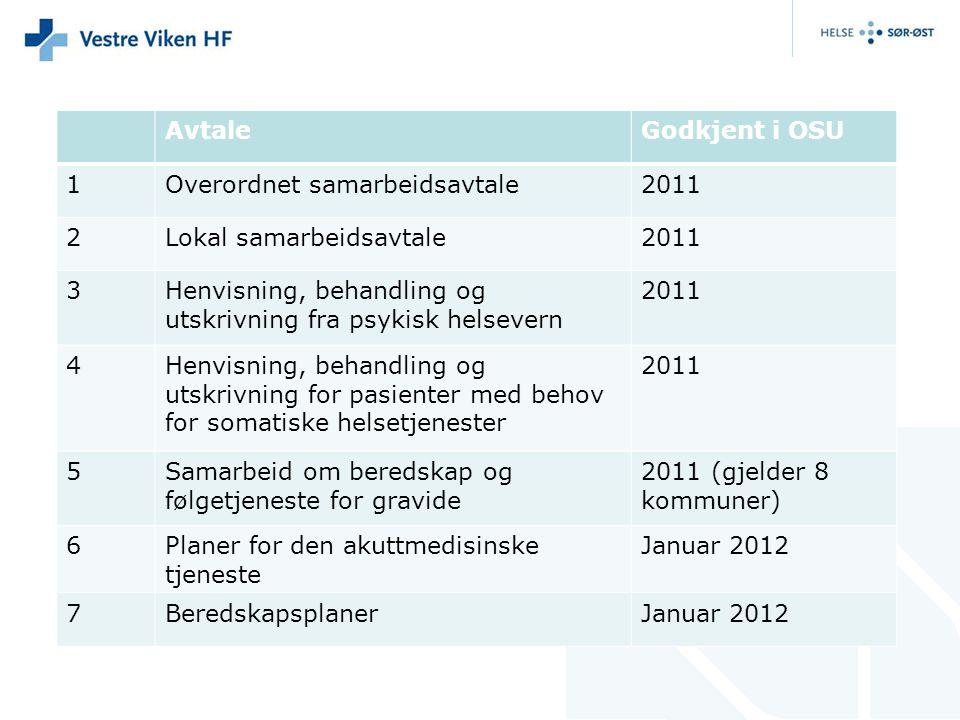 Avtale Godkjent i OSU. 1. Overordnet samarbeidsavtale. 2011. 2. Lokal samarbeidsavtale. 3.