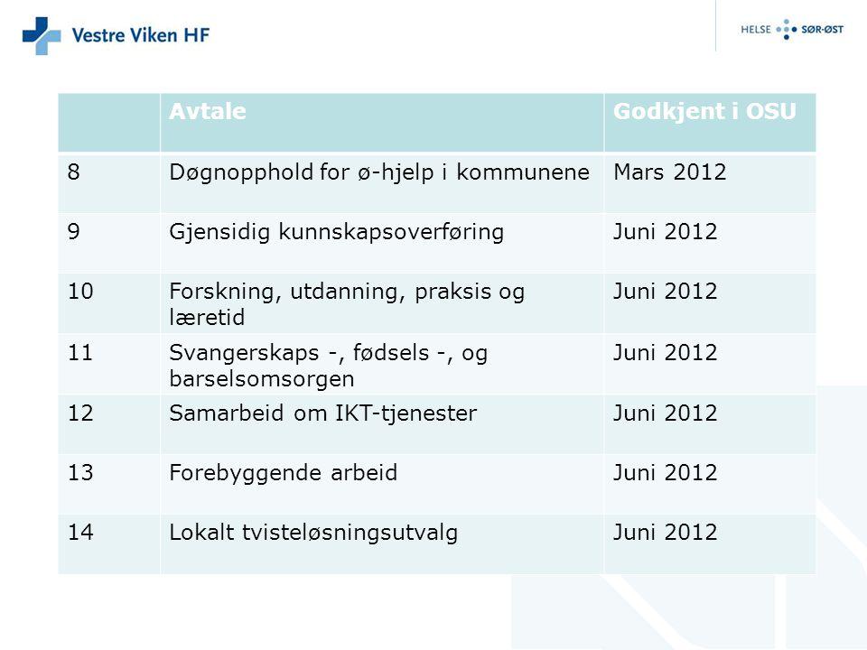 Avtale Godkjent i OSU. 8. Døgnopphold for ø-hjelp i kommunene. Mars 2012. 9. Gjensidig kunnskapsoverføring.