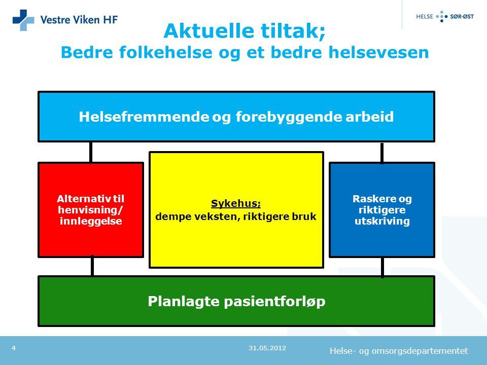 Aktuelle tiltak; Bedre folkehelse og et bedre helsevesen