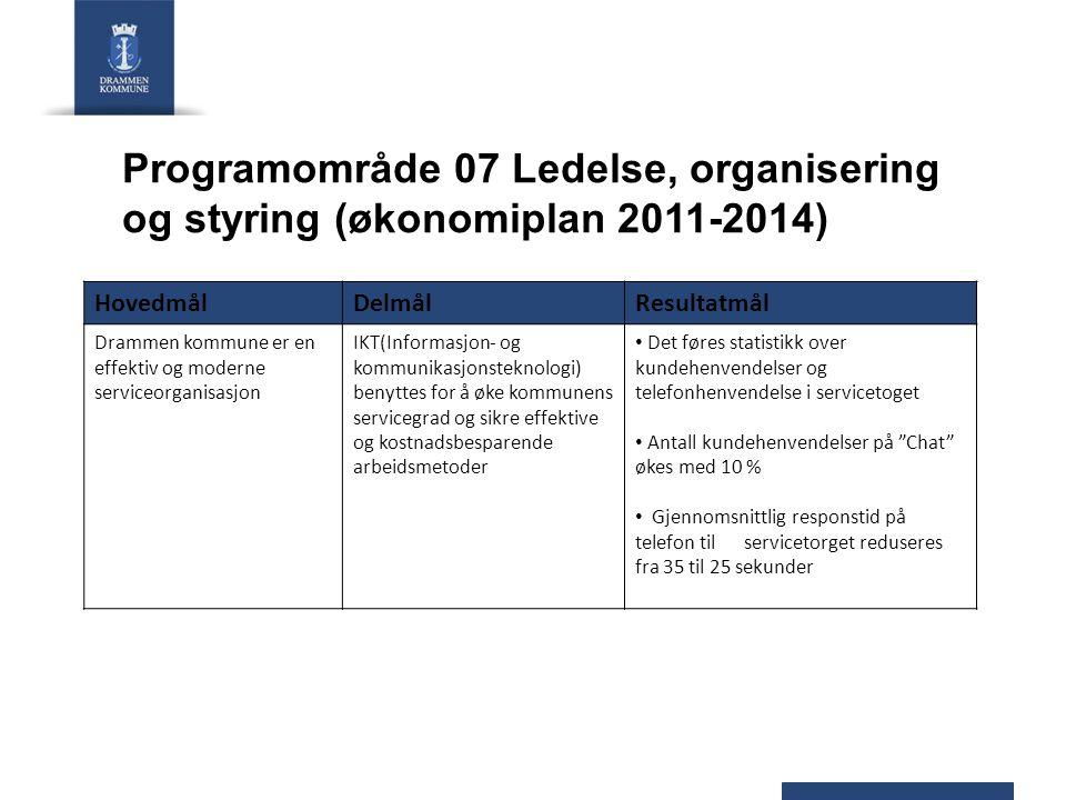 Programområde 07 Ledelse, organisering og styring (økonomiplan 2011-2014)