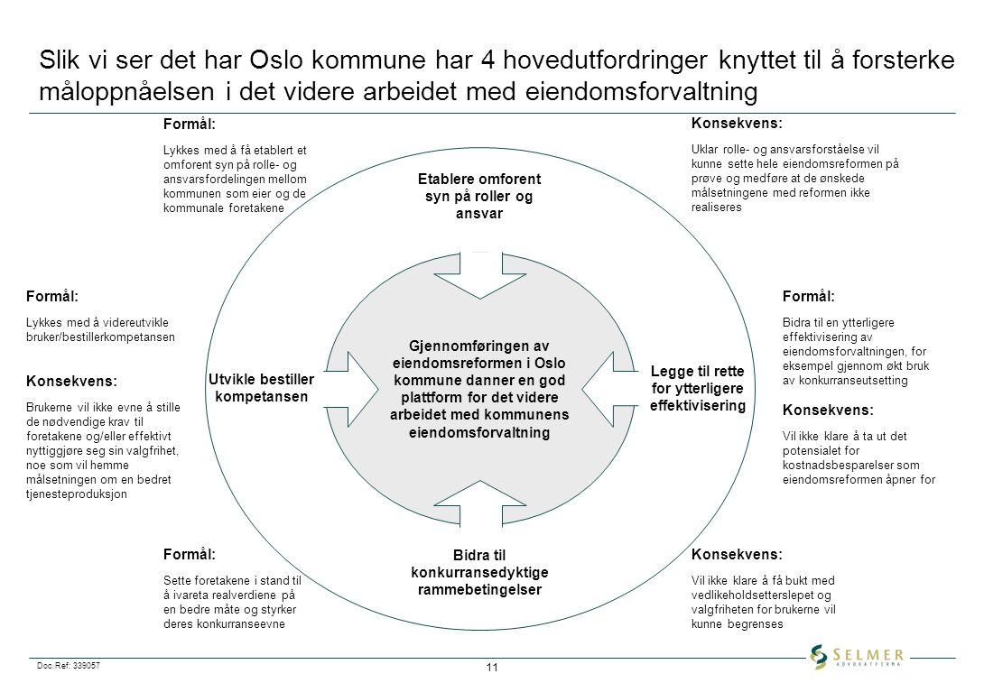 Slik vi ser det har Oslo kommune har 4 hovedutfordringer knyttet til å forsterke måloppnåelsen i det videre arbeidet med eiendomsforvaltning