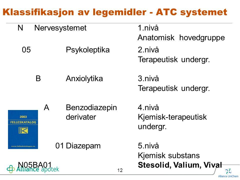 Klassifikasjon av legemidler - ATC systemet