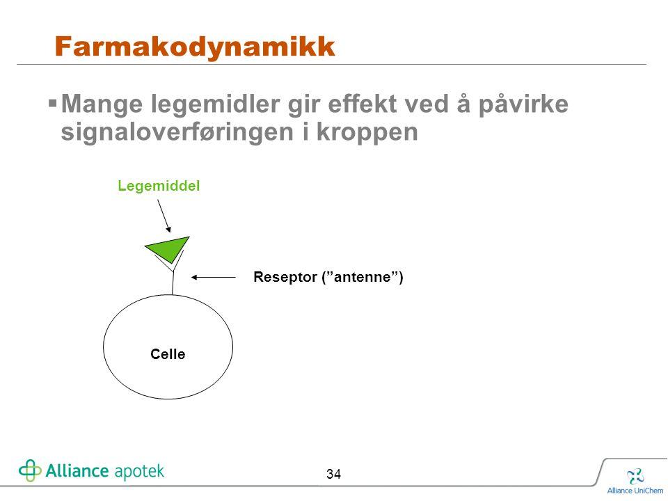 Farmakodynamikk Mange legemidler gir effekt ved å påvirke signaloverføringen i kroppen. Legemiddel.