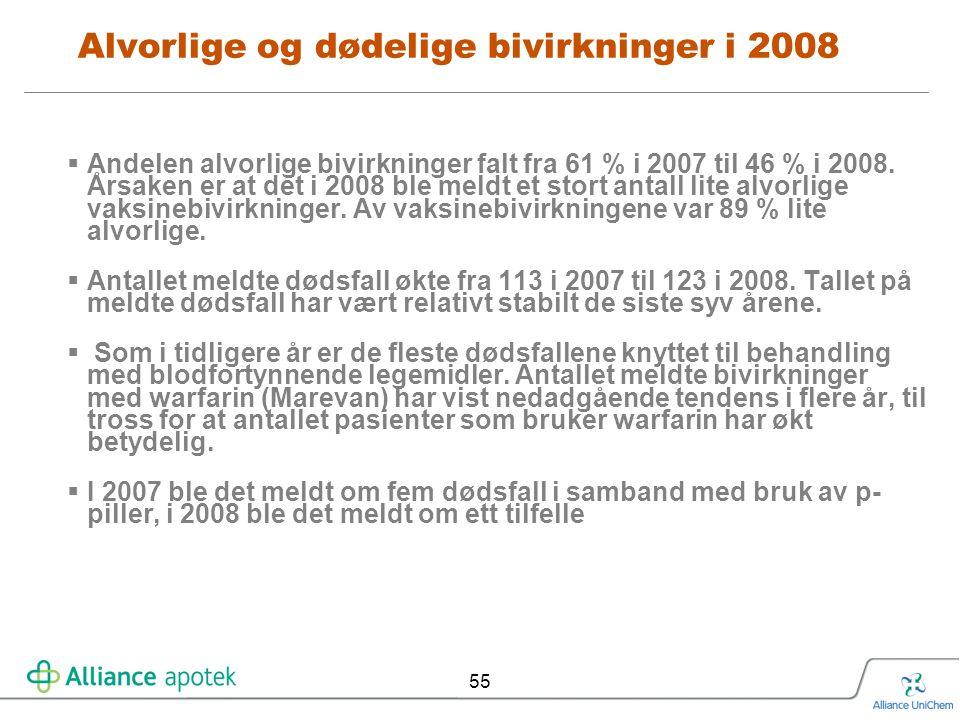 Alvorlige og dødelige bivirkninger i 2008